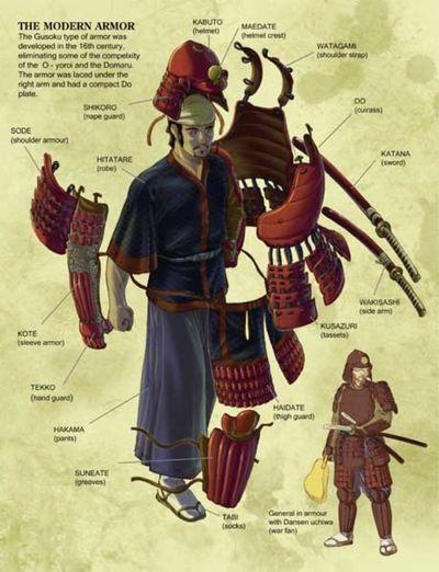 samurailettered