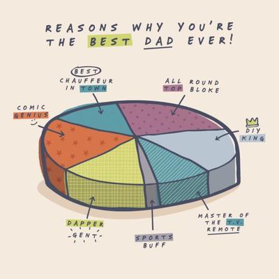 dad-pie-chart