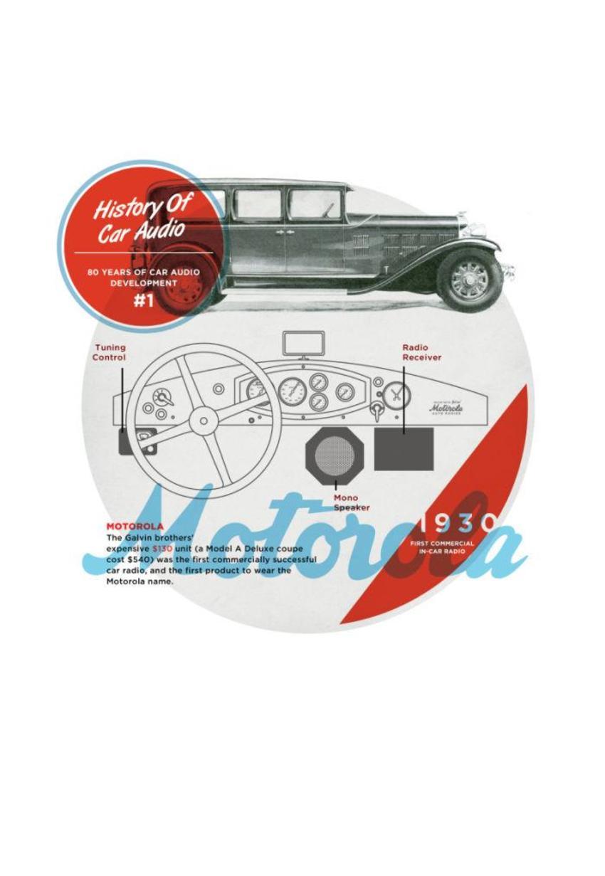 IGM-Car-Audio-A3-1B-300-01