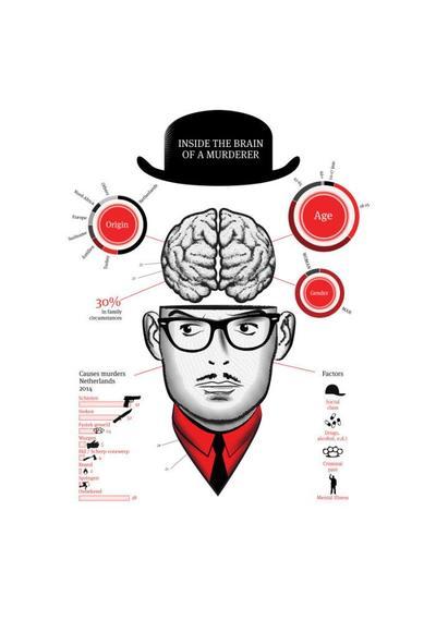 igm-inside-brain-murderer-uk-a3-1-01