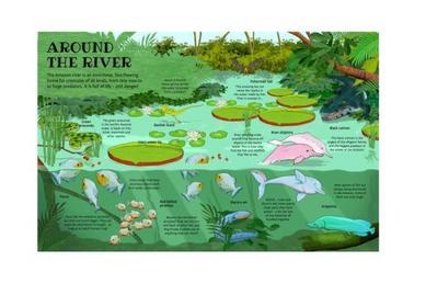 around-the-river-top-jpg
