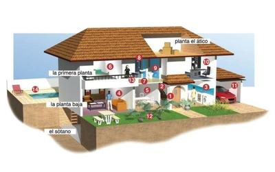 spanish-house-copy-jpg