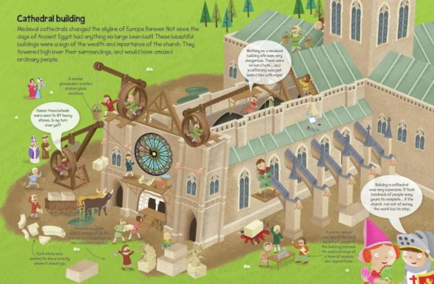 Medieval Insides7