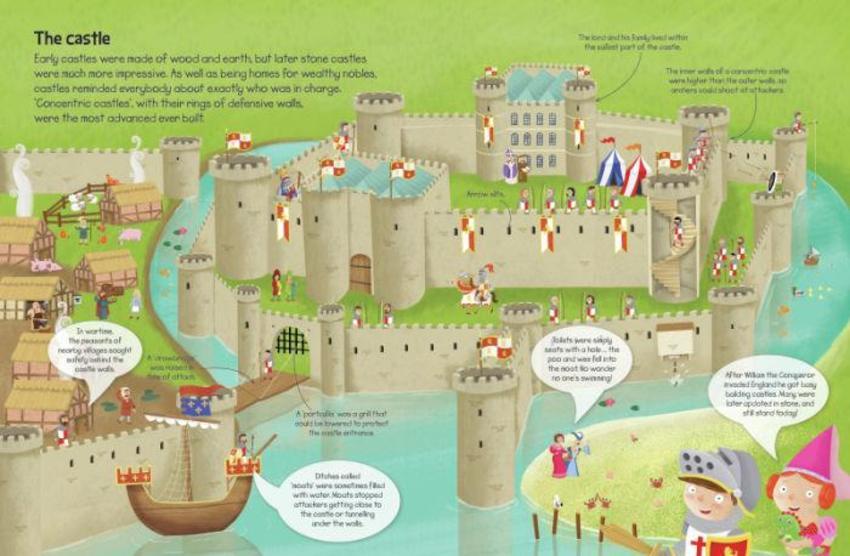 Medieval Insides10