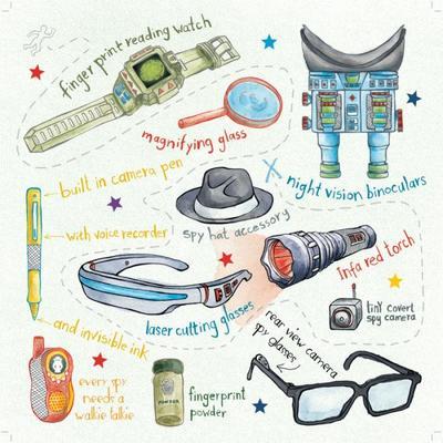 mhc-spy-gadgets