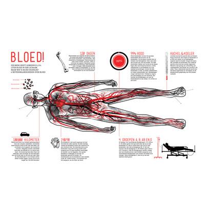 igm-blood-jpg