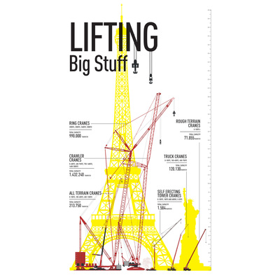 igm-lifting-jpg