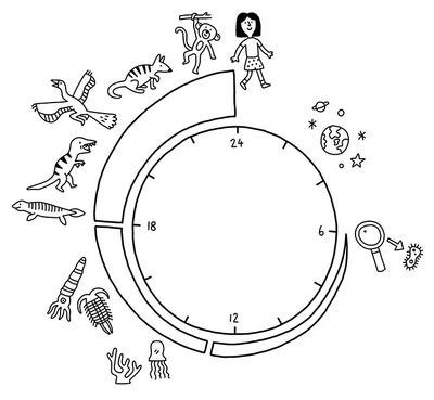 evolution-clock-jpg