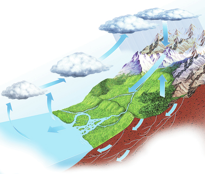 water-cycle-jpg