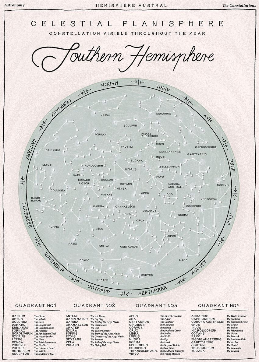 HEMISPHERE POSTER- SOUTHERN_cosmology_astronomy_stars_constellations_sky.jpg