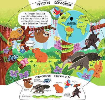 animals-rainforest-jungle-world-jpg