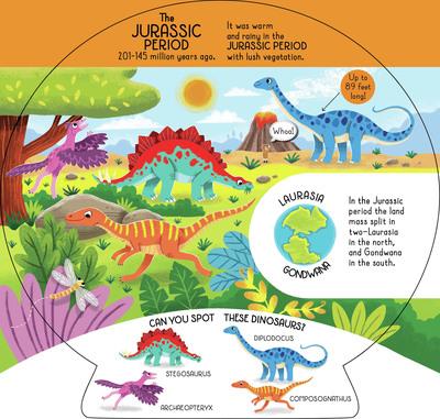 dinosaurs-jurassic-jpg