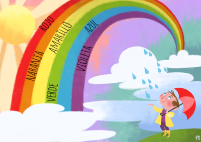 child-rainbow-rain-fun