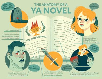 ya-novel-infographic-jpg