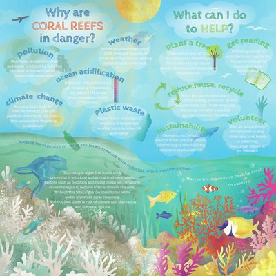 claire-mcelfatrick-coral-reef-danger-infographic-jpg