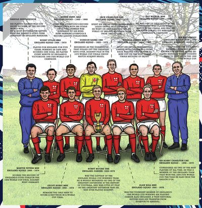 england-1966-team-jpg